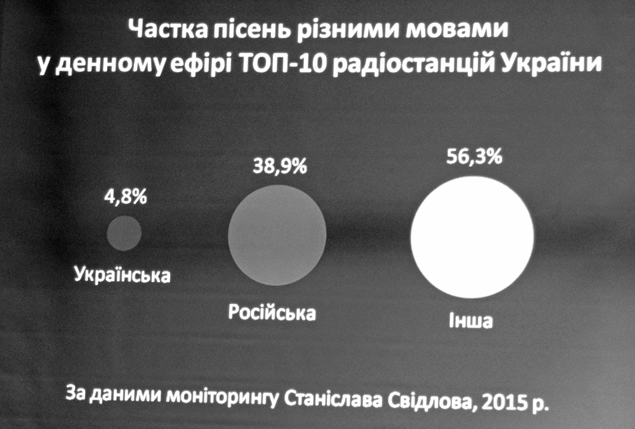 Źródło: qha.com.ua