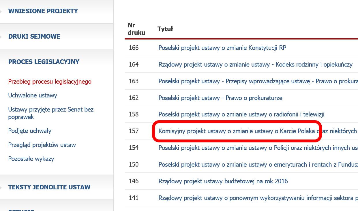 Źródło - sejm.gov.pl