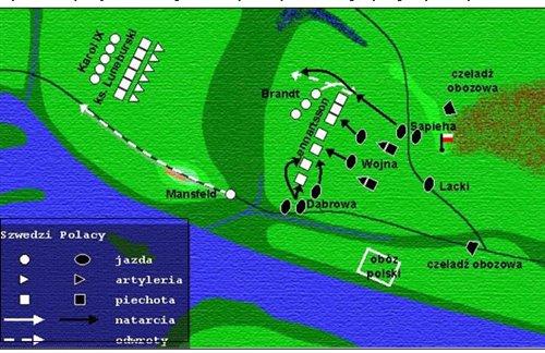 Dąbrowa naciera na polskim lewym skrzydle. Atak Sapiechy na prawym skrzydle