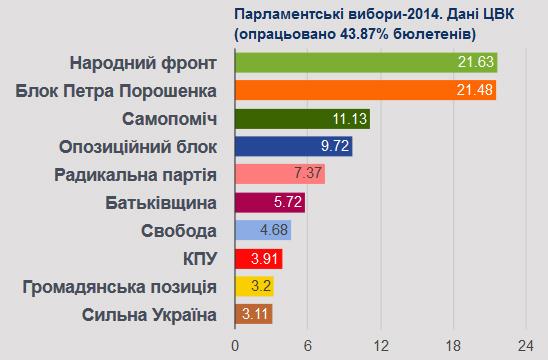 Źródło -ukrinform.ua