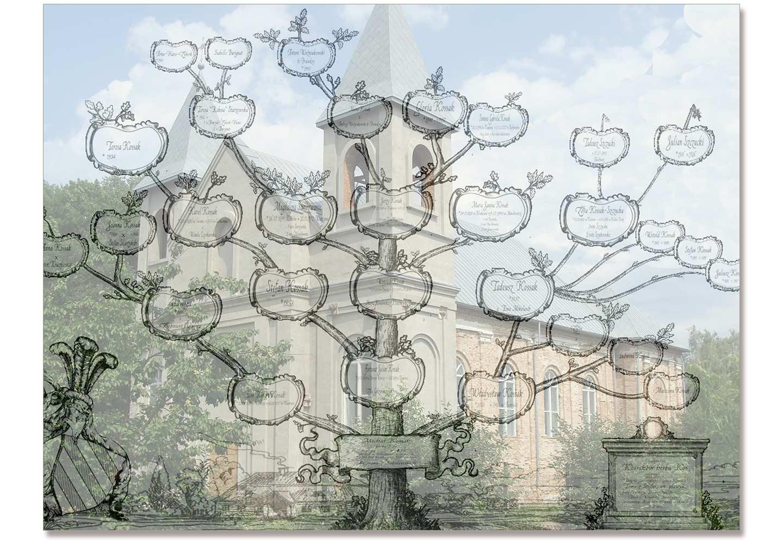 Autor zdjęcia kościoła: Wiktor Dołecki, drzewo rodzinne pochodzi z Internetu