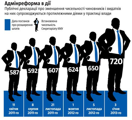 Źródło - tyzhden.ua