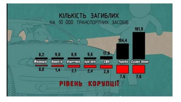 Zdjęcie pobrano z texty.org.ua